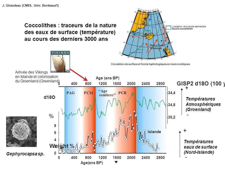 Coccolithes : traceurs de la nature des eaux de surface (température)