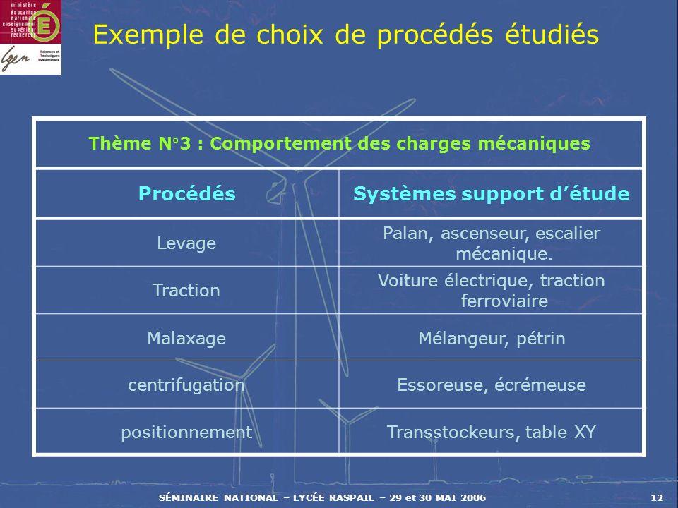 Exemple de choix de procédés étudiés