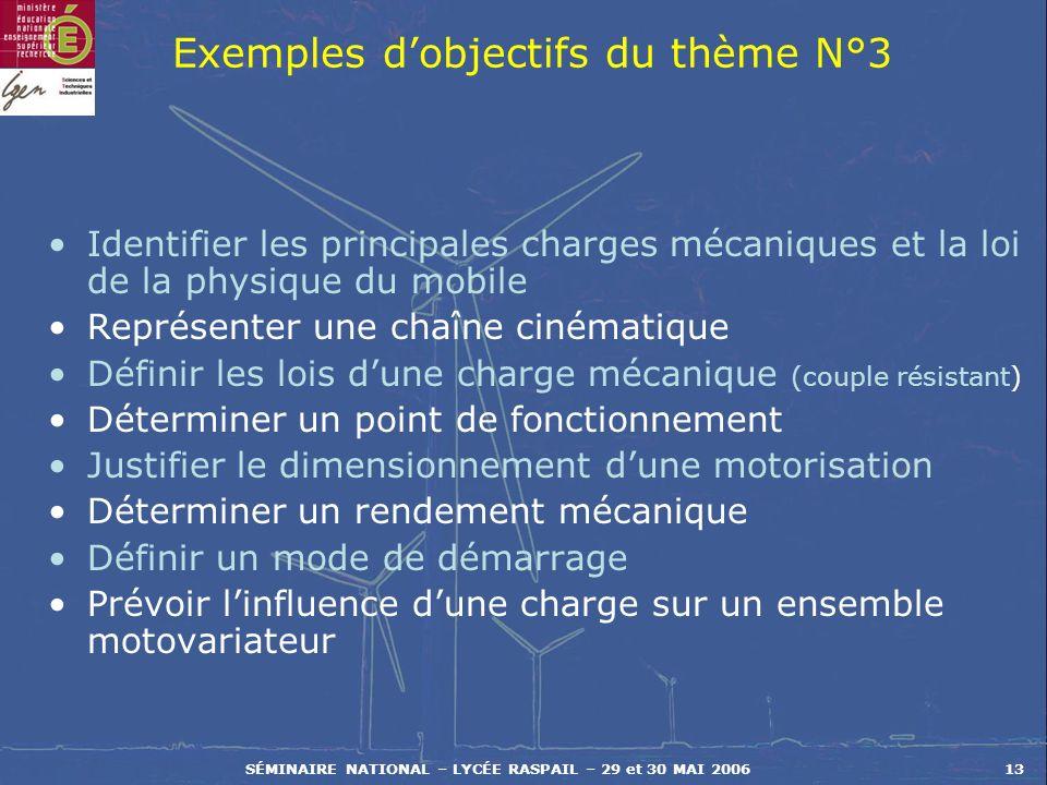 Exemples d'objectifs du thème N°3