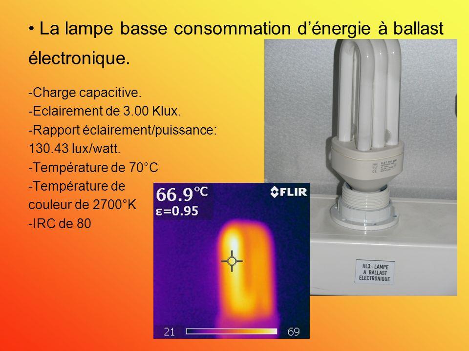 La lampe basse consommation d'énergie à ballast électronique.