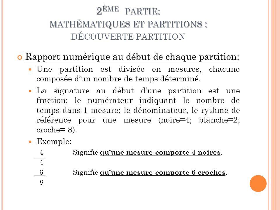 2ème partie: mathématiques et partitions : découverte partition