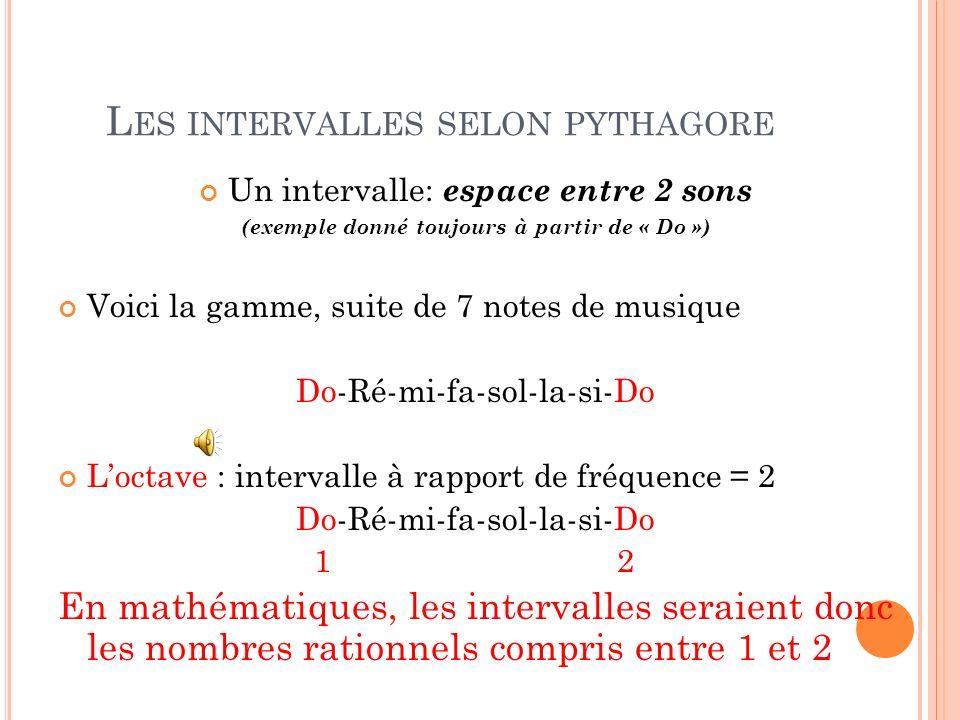 Les intervalles selon pythagore