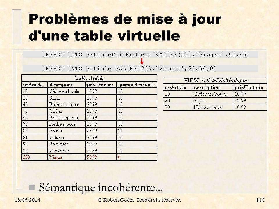 Problèmes de mise à jour d une table virtuelle