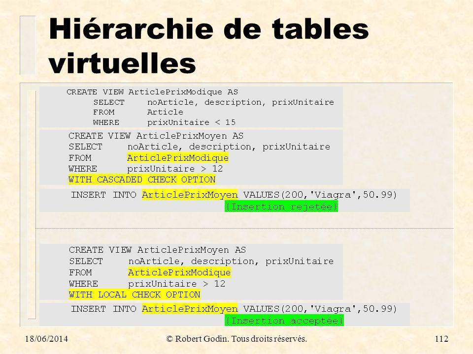 Hiérarchie de tables virtuelles