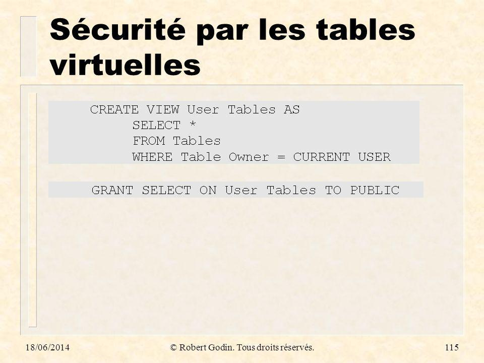 Sécurité par les tables virtuelles