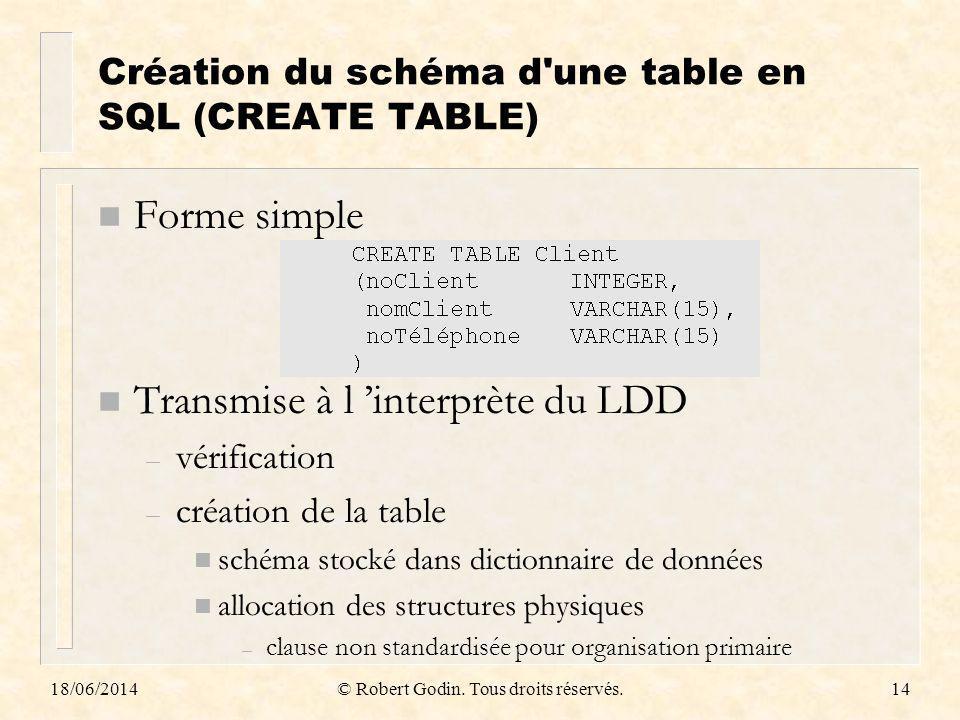 Création du schéma d une table en SQL (CREATE TABLE)