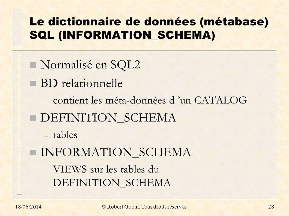 Le dictionnaire de données (métabase) SQL (INFORMATION_SCHEMA)