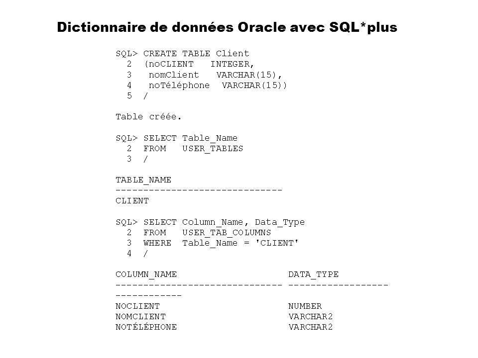 Dictionnaire de données Oracle avec SQL*plus