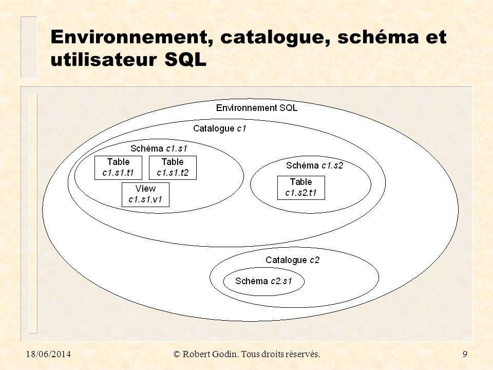 Environnement, catalogue, schéma et utilisateur SQL