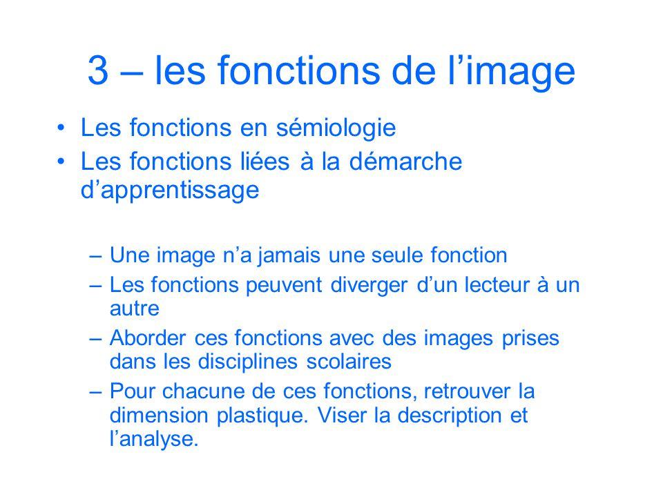 3 – les fonctions de l'image