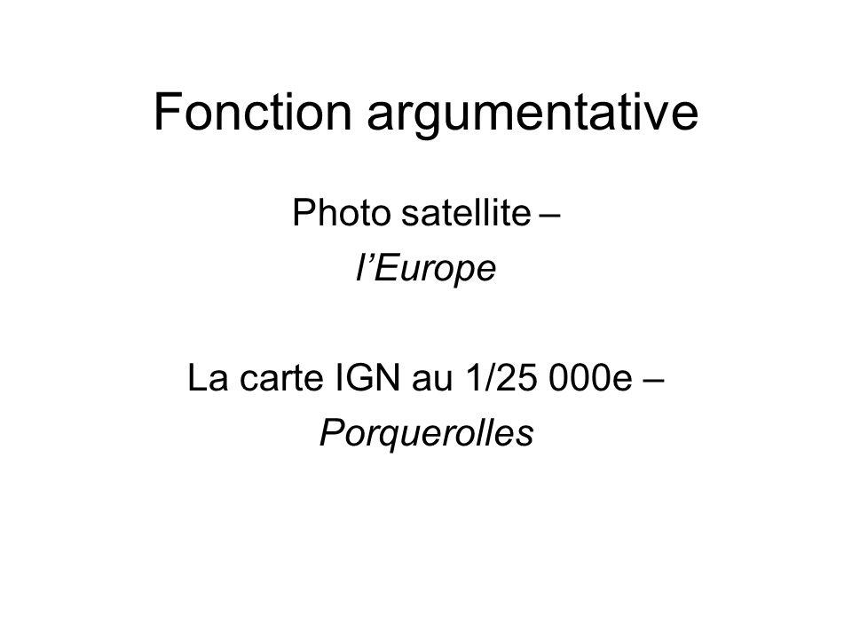 Fonction argumentative