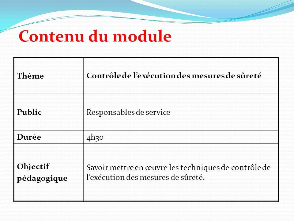 Contenu du module Thème Contrôle de l'exécution des mesures de sûreté