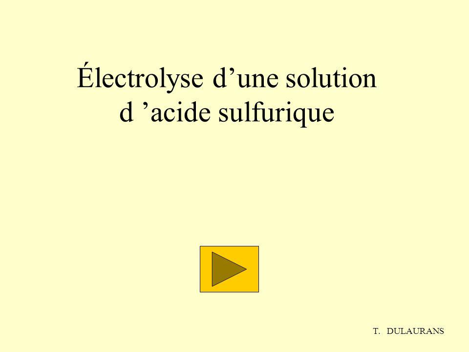 Électrolyse d'une solution d 'acide sulfurique