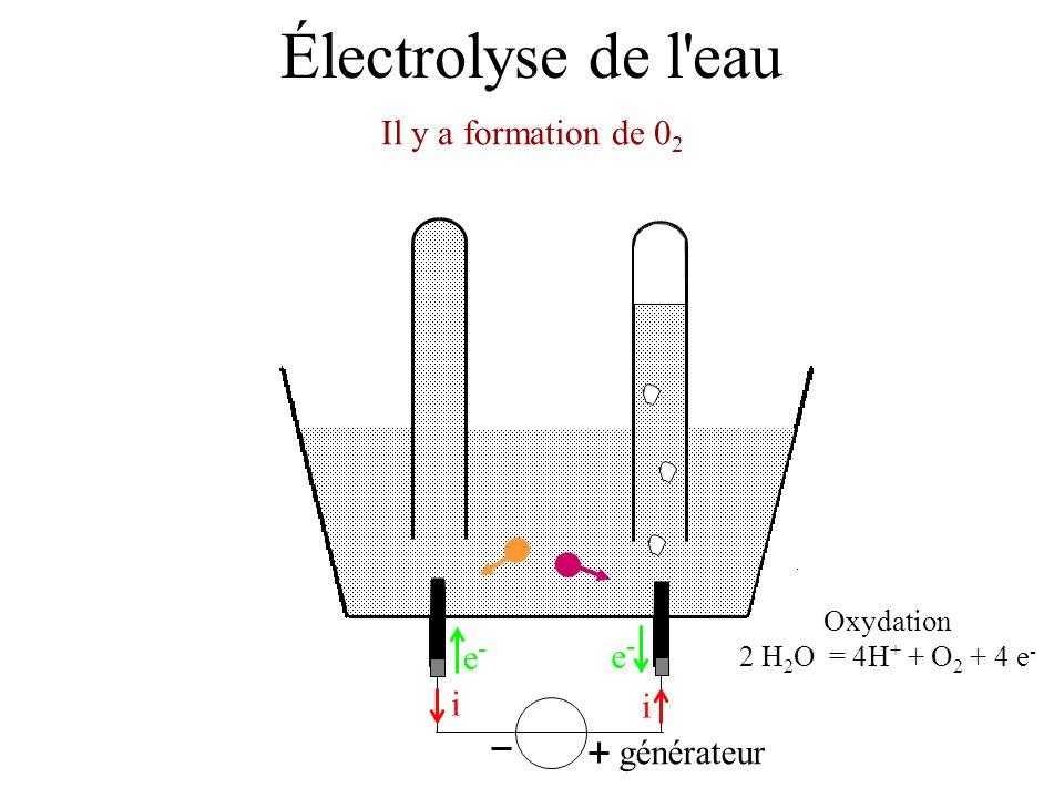 Électrolyse de l eau Il y a formation de 02 e- i générateur Oxydation