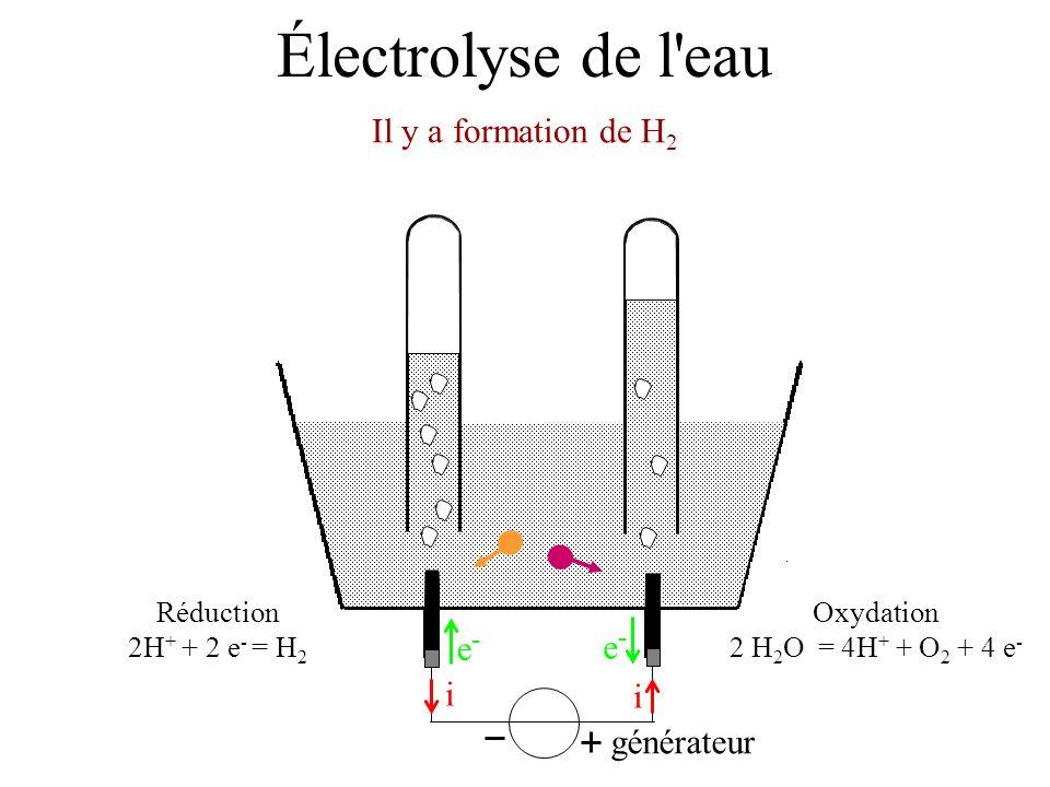Électrolyse de l eau Il y a formation de H2 e- i générateur Réduction