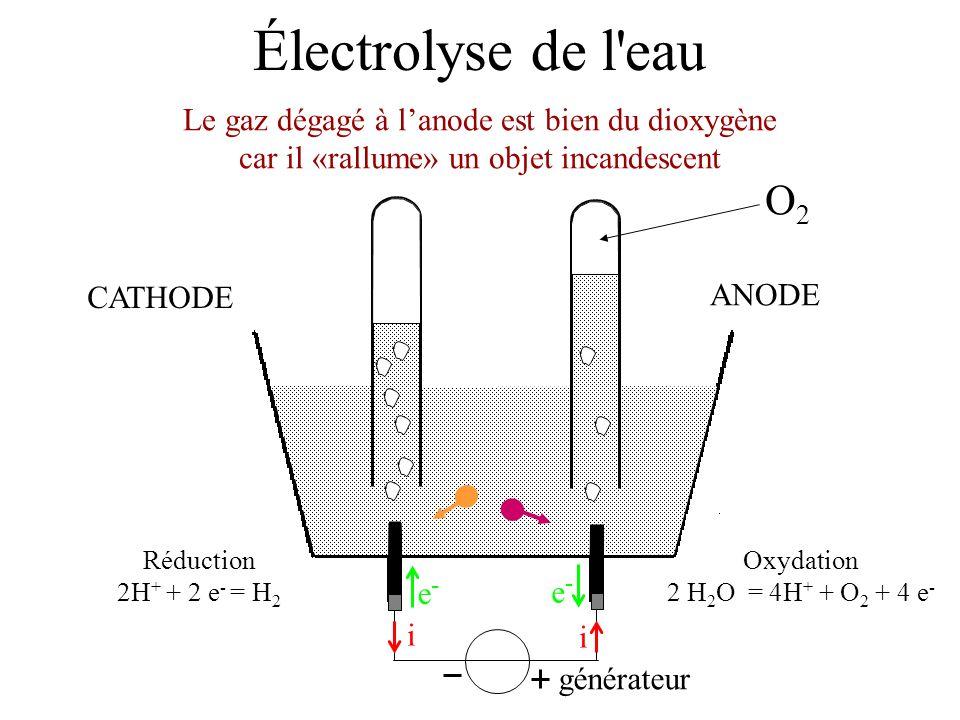 Électrolyse de l eau Le gaz dégagé à l'anode est bien du dioxygène car il «rallume» un objet incandescent.