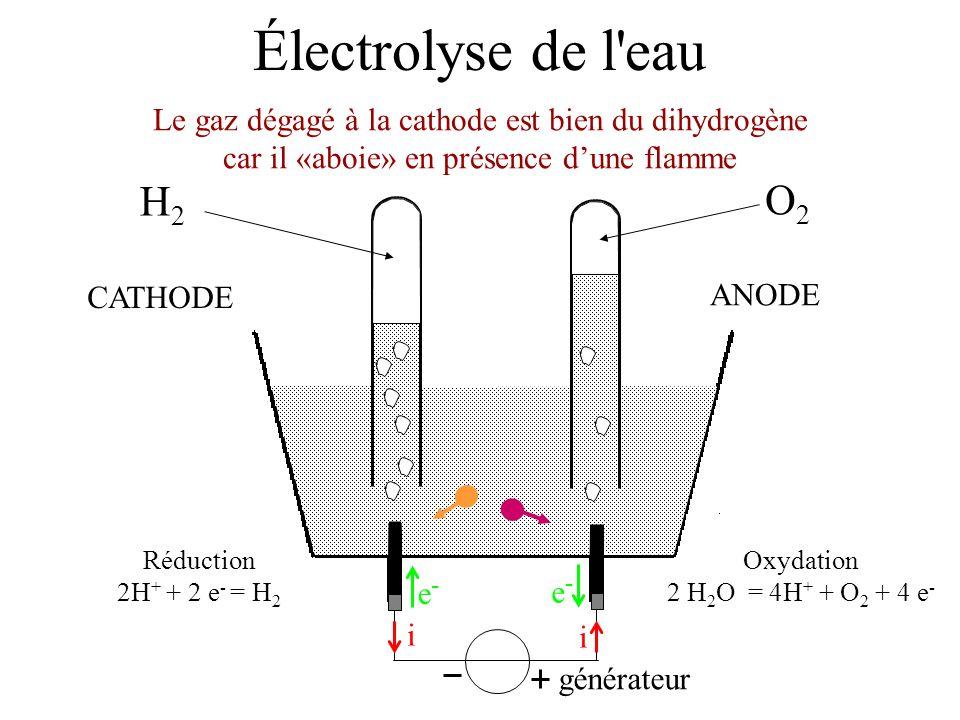 Électrolyse de l eau Le gaz dégagé à la cathode est bien du dihydrogène car il «aboie» en présence d'une flamme.