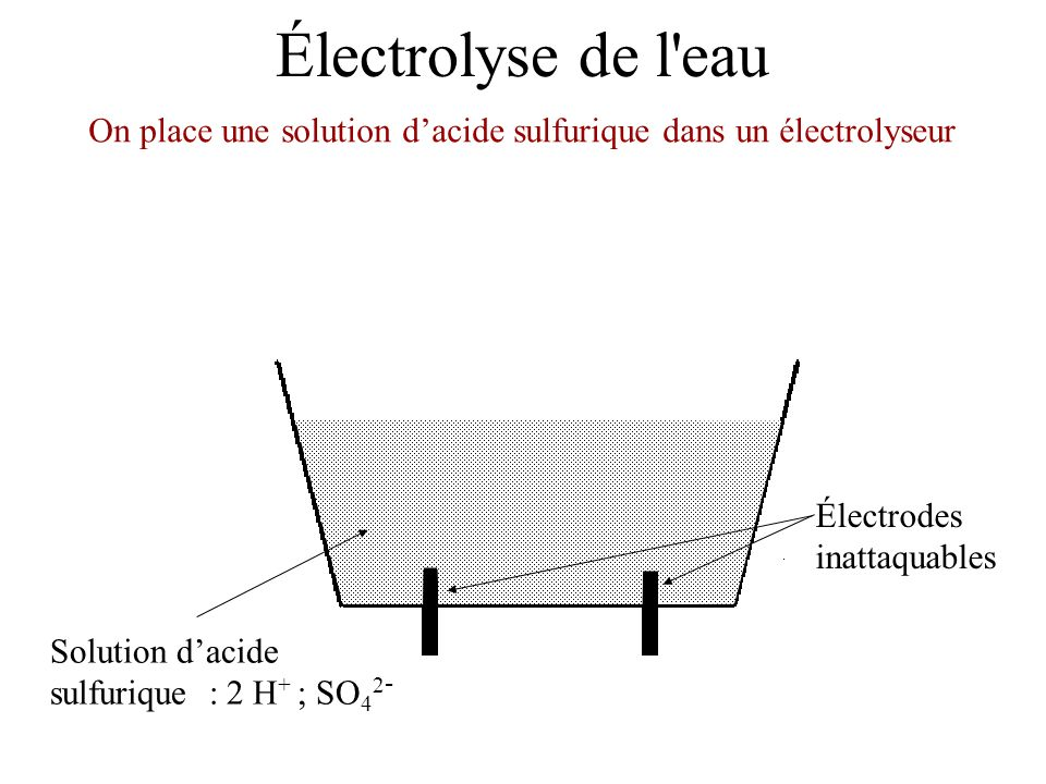 On place une solution d'acide sulfurique dans un électrolyseur