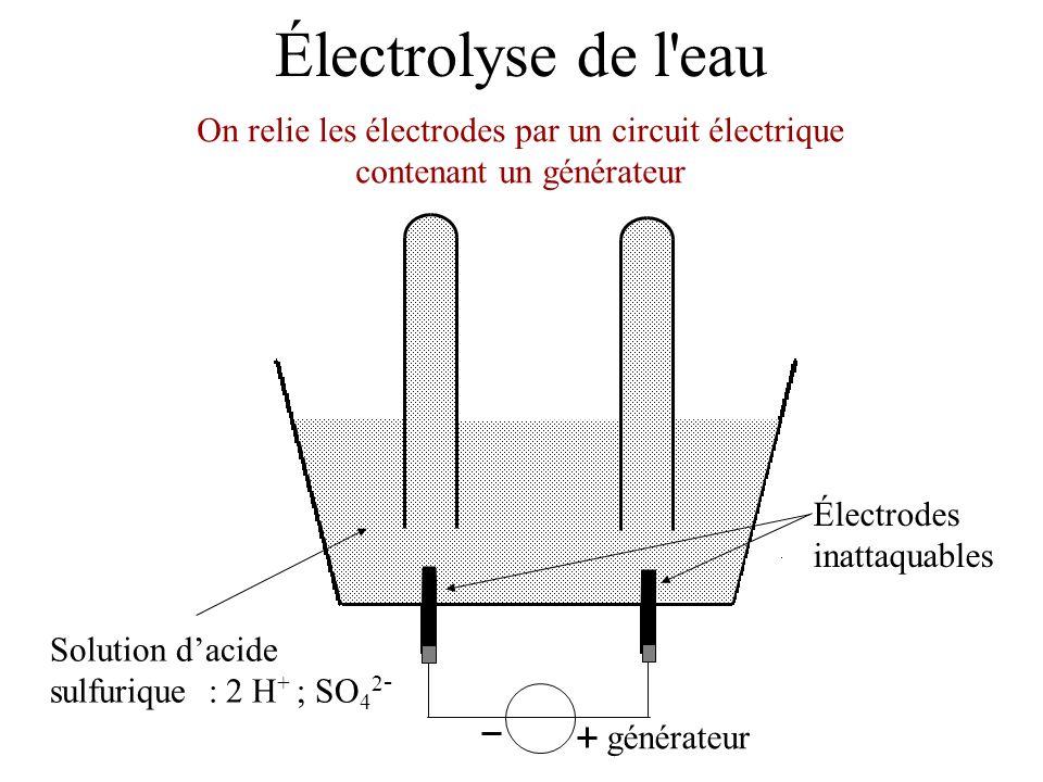 Électrolyse de l eau On relie les électrodes par un circuit électrique
