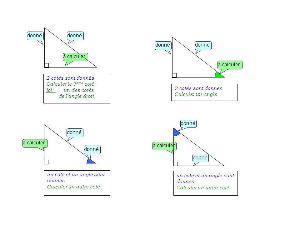 à calculerdonné. 2 cotés sont donnés. Calculer le 3ème coté: ici: un des cotés. de l angle droit.