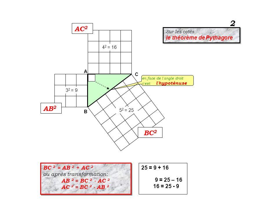 2 AC2 AB2 BC2 le théorème de Pythagore BC 2 = AB 2 + AC 2