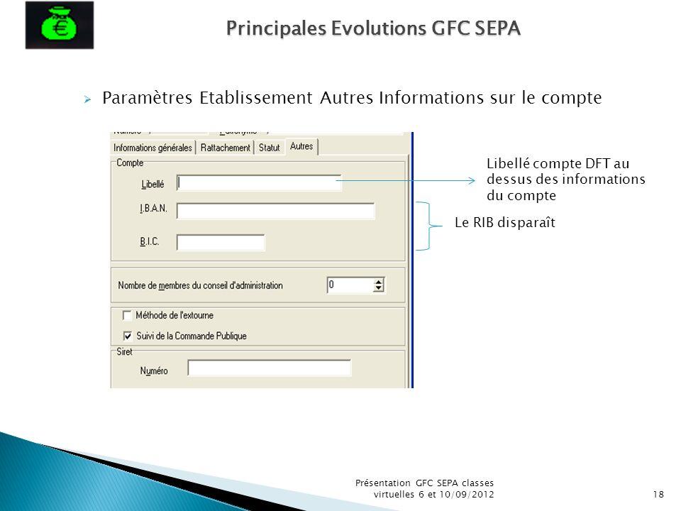Principales Evolutions GFC SEPA