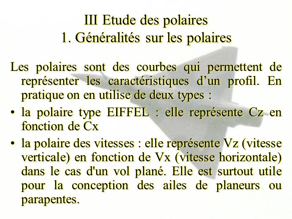 III Etude des polaires 1. Généralités sur les polaires