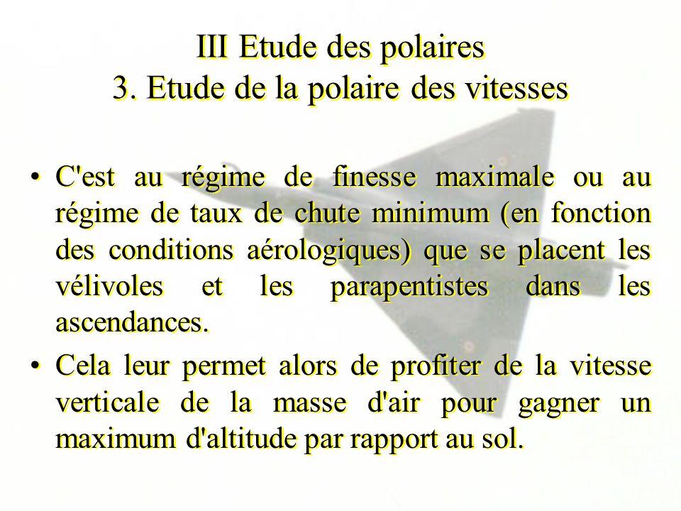 III Etude des polaires 3. Etude de la polaire des vitesses