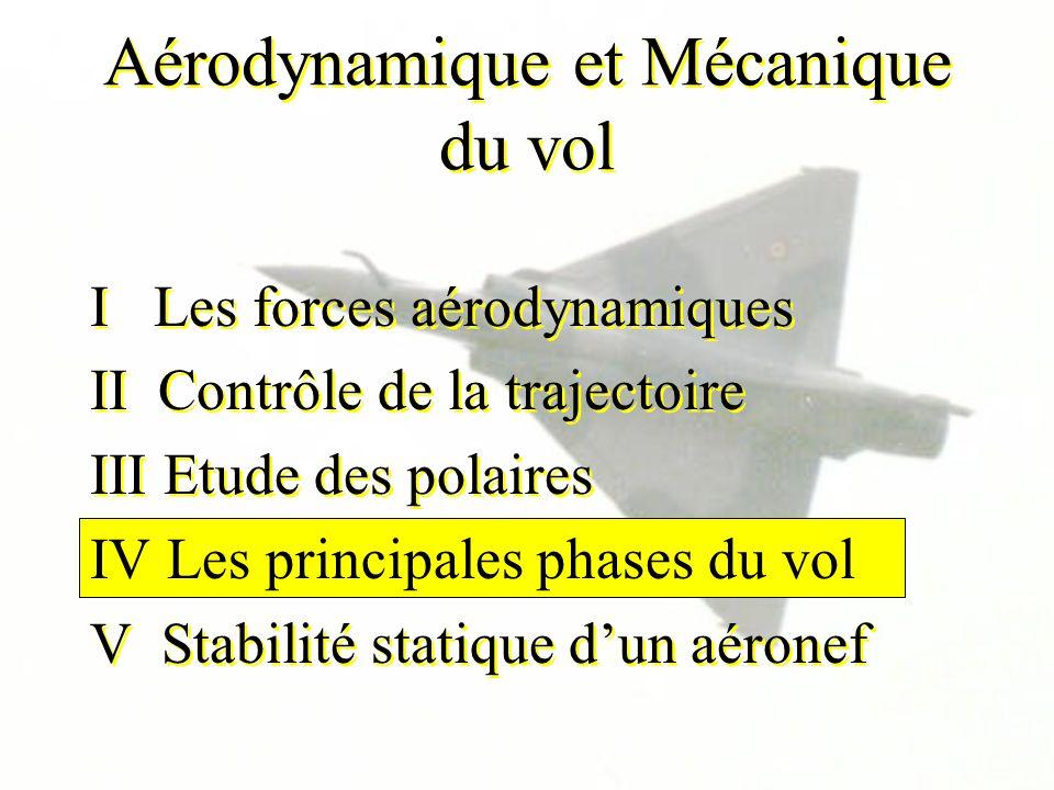 Aérodynamique et Mécanique du vol
