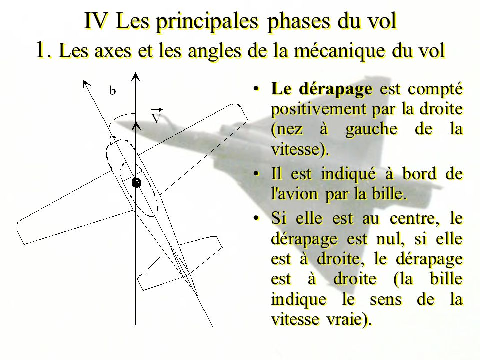 IV Les principales phases du vol 1