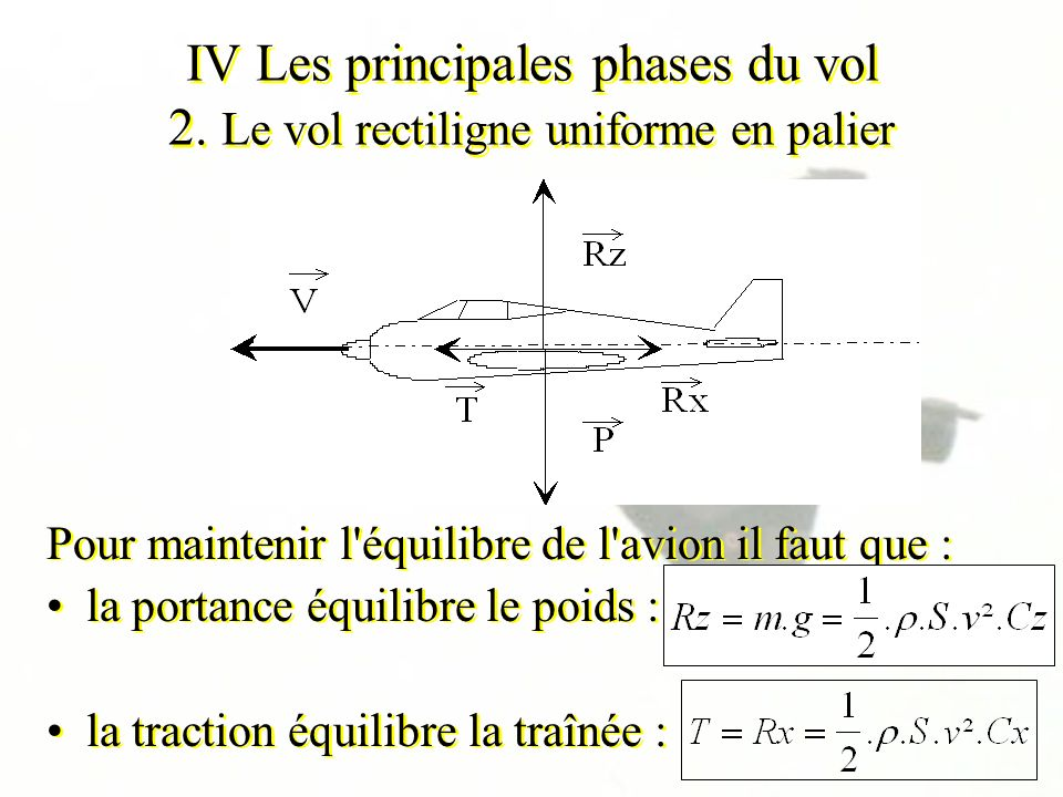 IV Les principales phases du vol 2