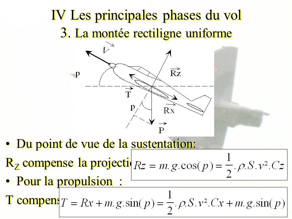 IV Les principales phases du vol 3. La montée rectiligne uniforme