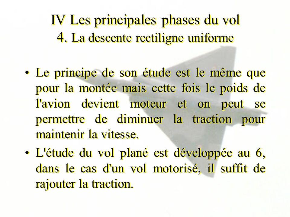 IV Les principales phases du vol 4. La descente rectiligne uniforme