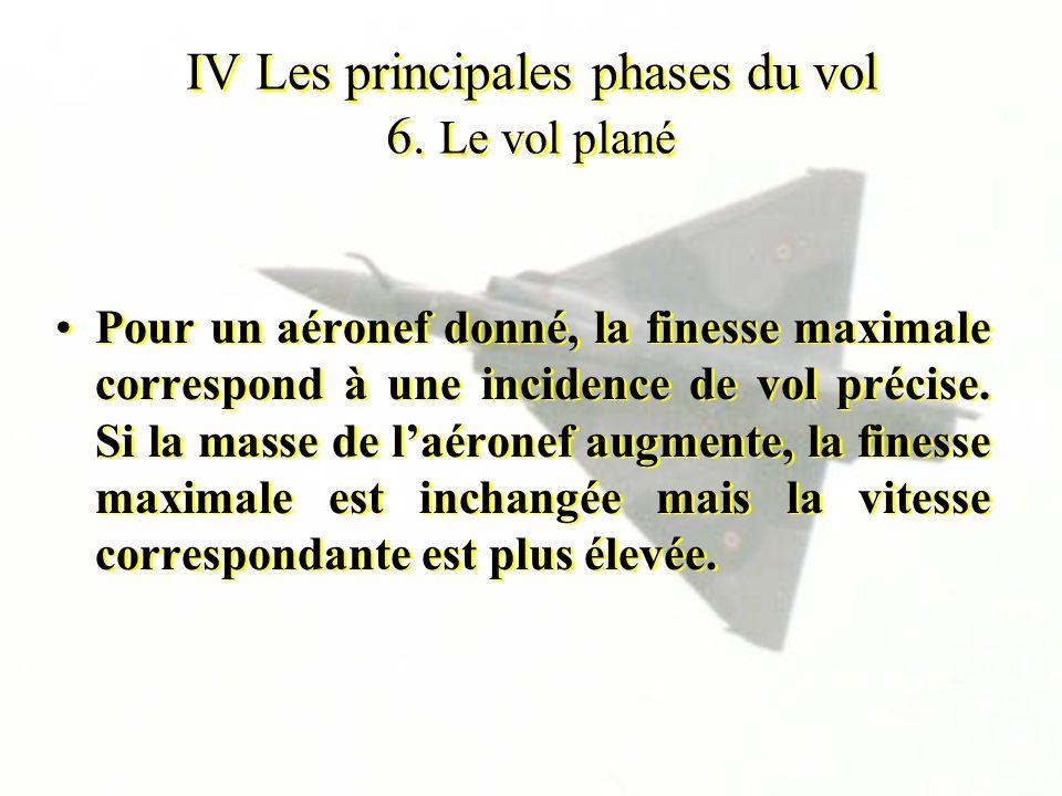 IV Les principales phases du vol 6. Le vol plané