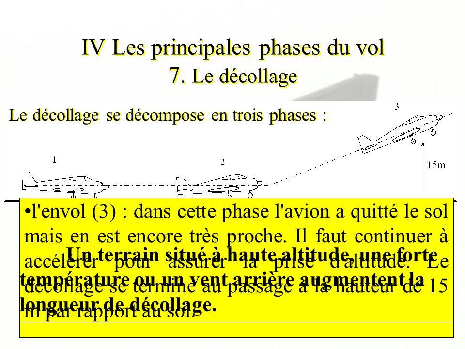 IV Les principales phases du vol 7. Le décollage