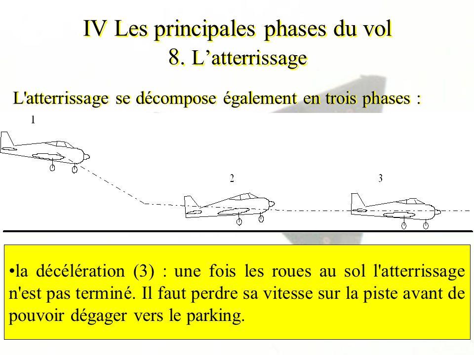 IV Les principales phases du vol 8. L'atterrissage