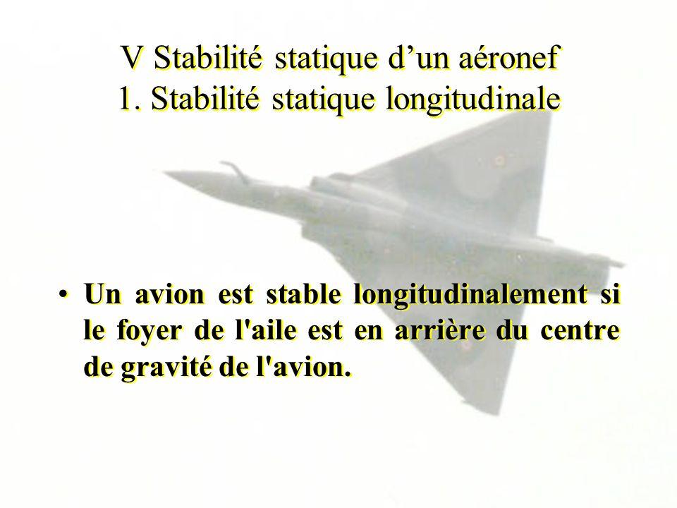 V Stabilité statique d'un aéronef 1. Stabilité statique longitudinale