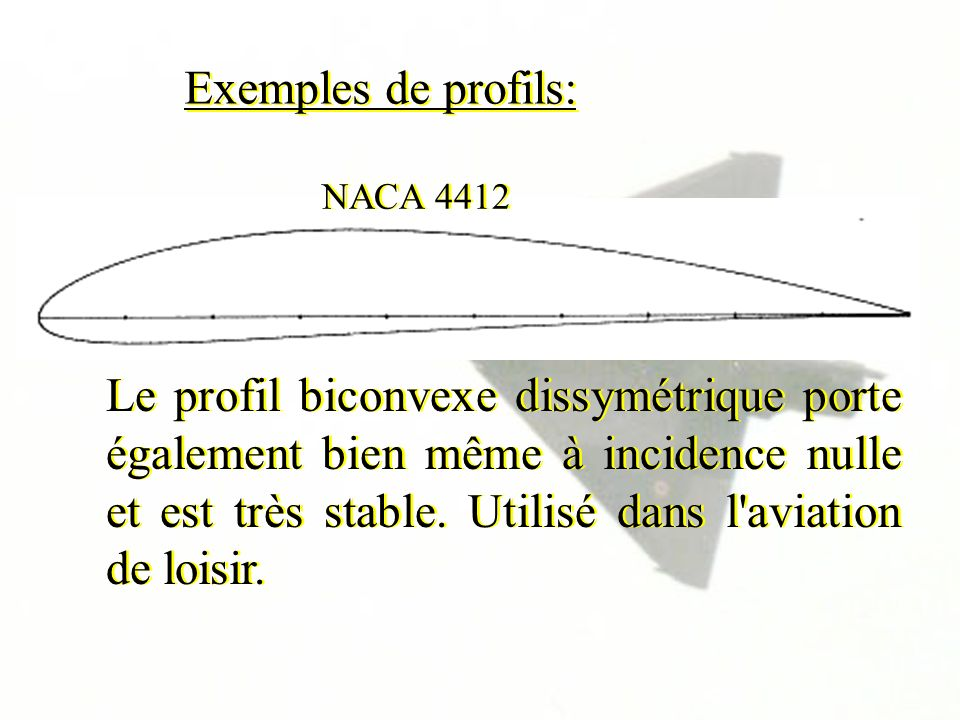 Exemples de profils: NACA 4412.
