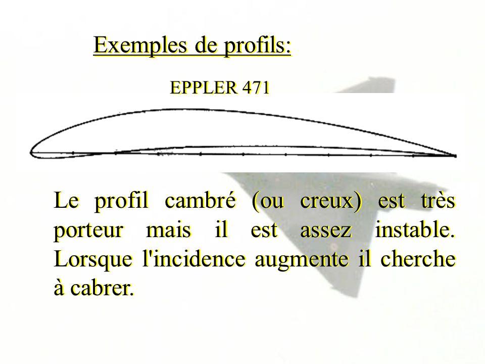 Exemples de profils: EPPLER 471.