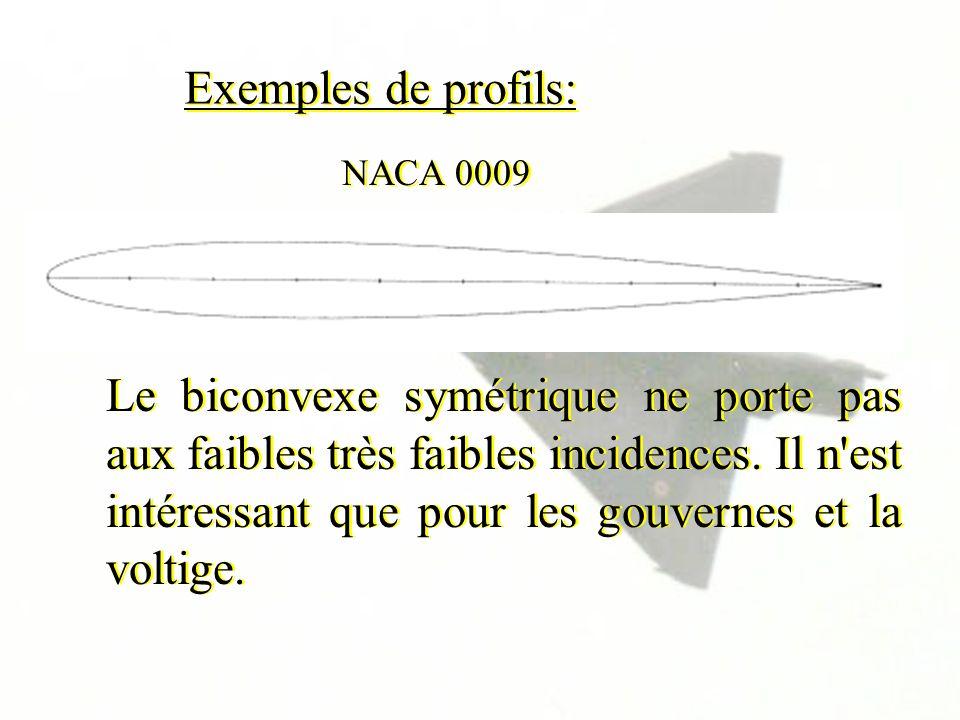 Exemples de profils:NACA 0009.