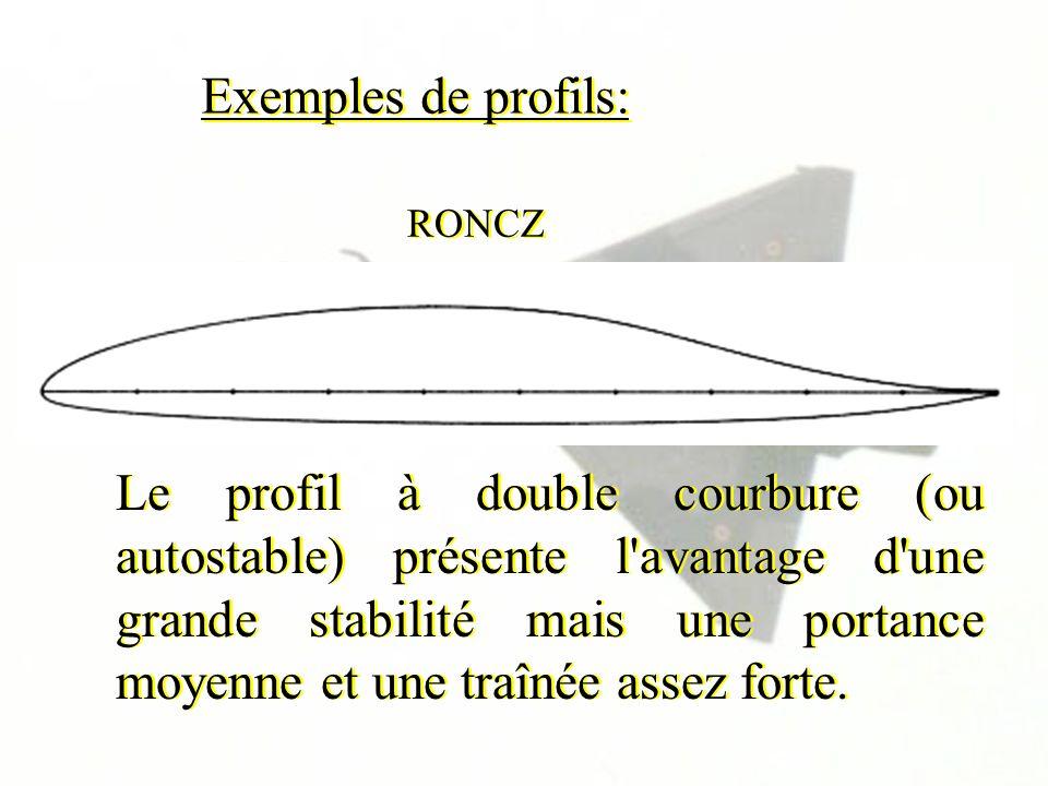 Exemples de profils: RONCZ.