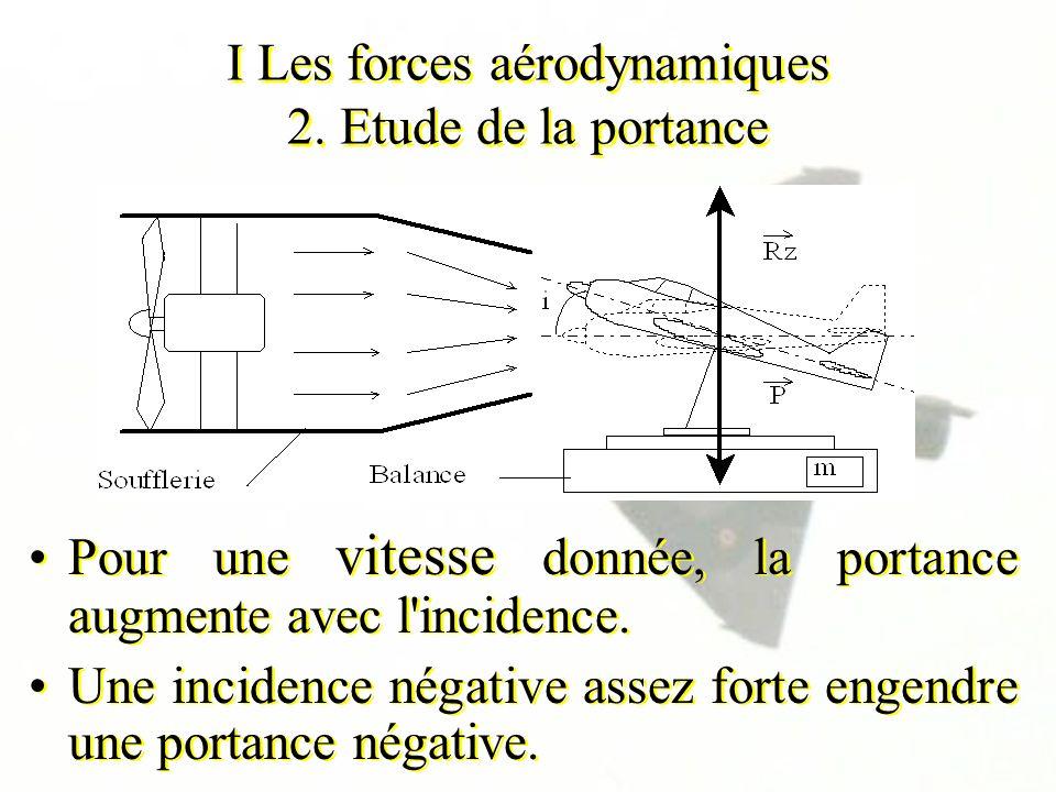I Les forces aérodynamiques 2. Etude de la portance