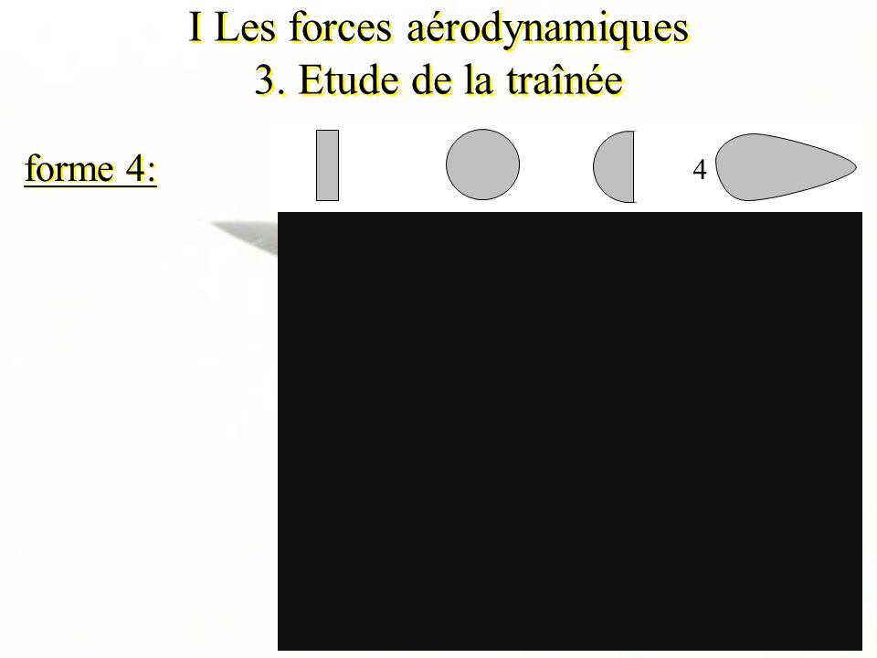 I Les forces aérodynamiques 3. Etude de la traînée