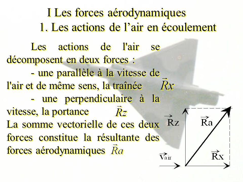 I Les forces aérodynamiques 1. Les actions de l'air en écoulement