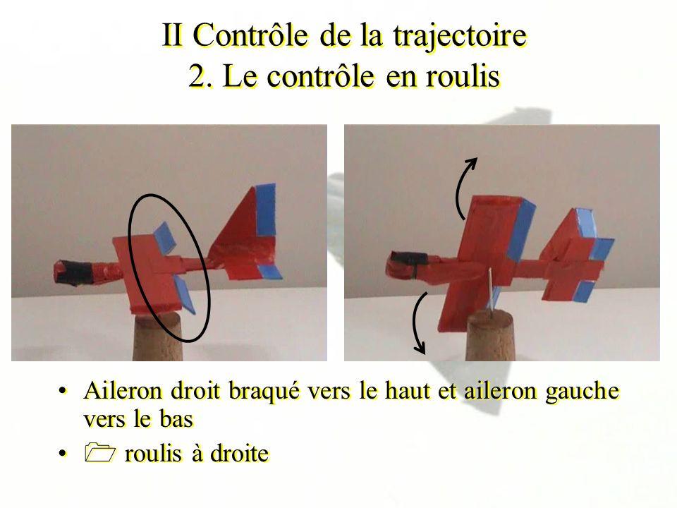 II Contrôle de la trajectoire 2. Le contrôle en roulis