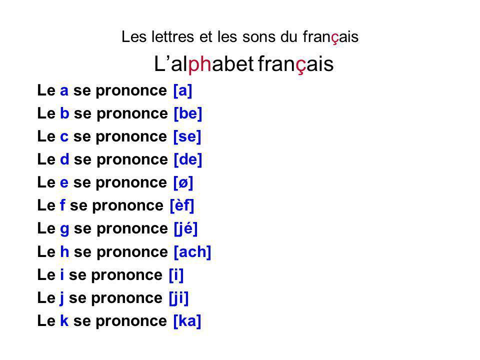 Les lettres et les sons du fran ais ppt video online for Cuisinier francais 7 lettres