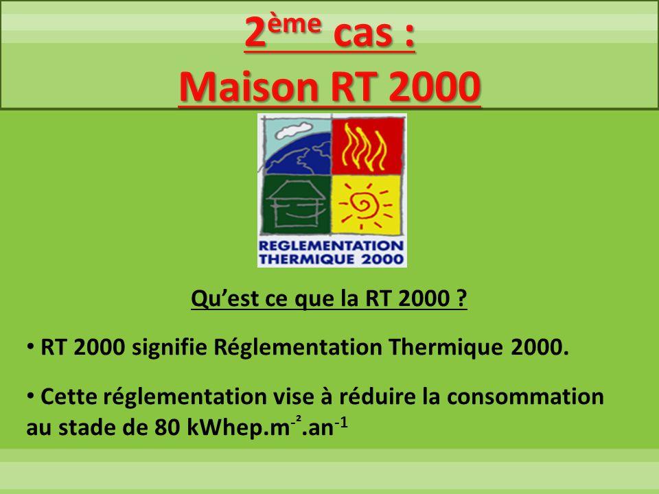 2ème cas : Maison RT 2000 Qu'est ce que la RT 2000