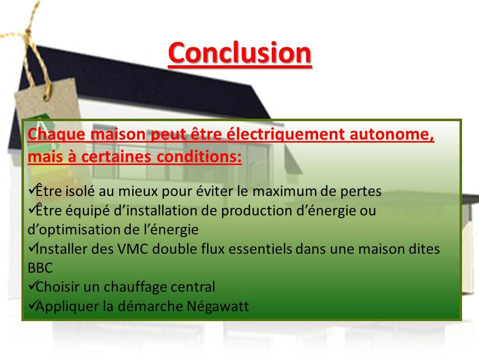 ConclusionChaque maison peut être électriquement autonome, mais à certaines conditions: Être isolé au mieux pour éviter le maximum de pertes.