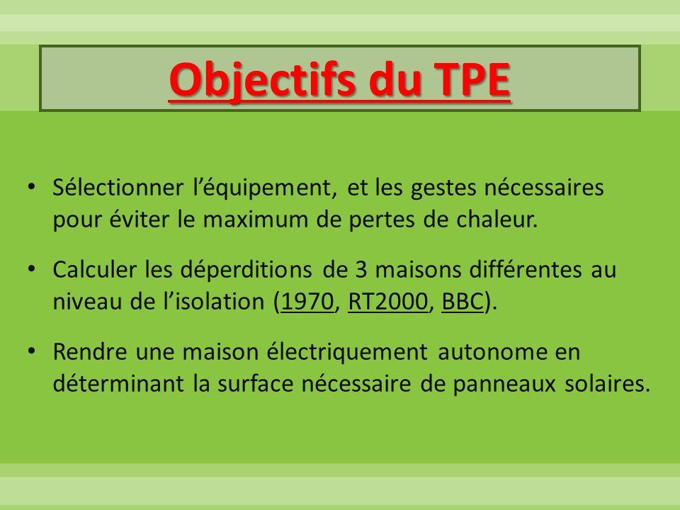 Objectifs du TPE Sélectionner l'équipement, et les gestes nécessaires pour éviter le maximum de pertes de chaleur.