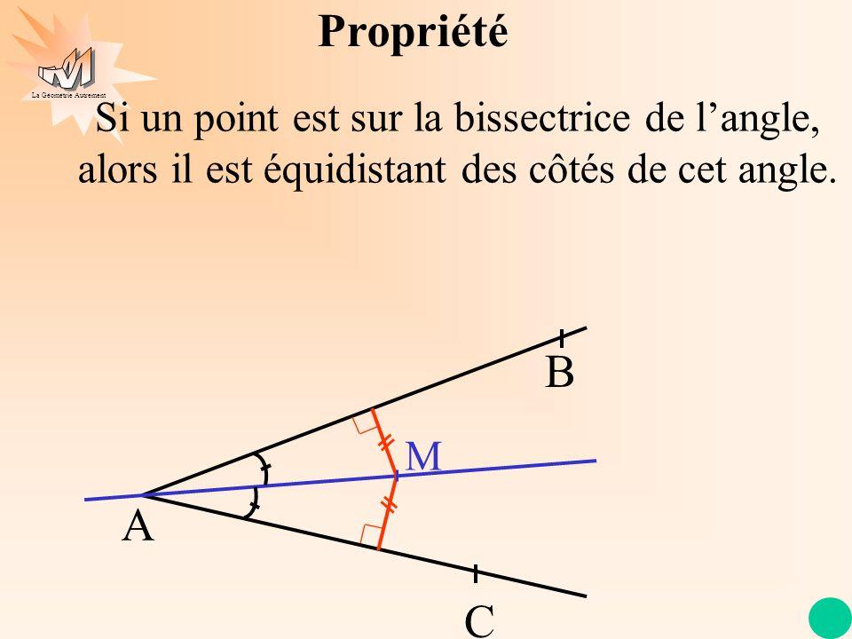 PropriétéSi un point est sur la bissectrice de l'angle, alors il est équidistant des côtés de cet angle.